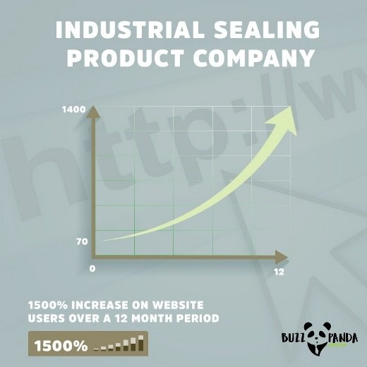 Industrial Sealing Product Company
