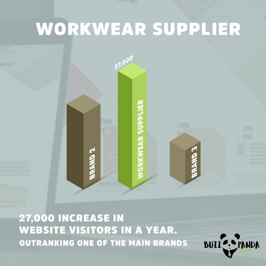 Workwear Supplier